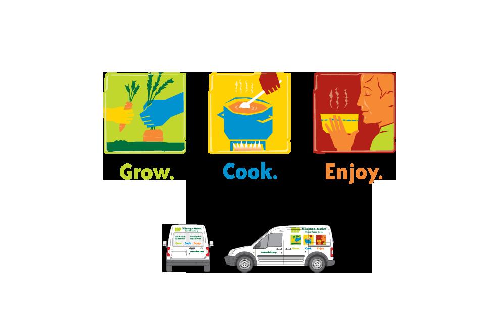 Branding icon designs for Mississippi Market