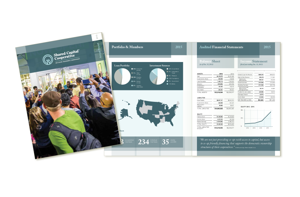 Annual report design for Shared Capital Cooperative