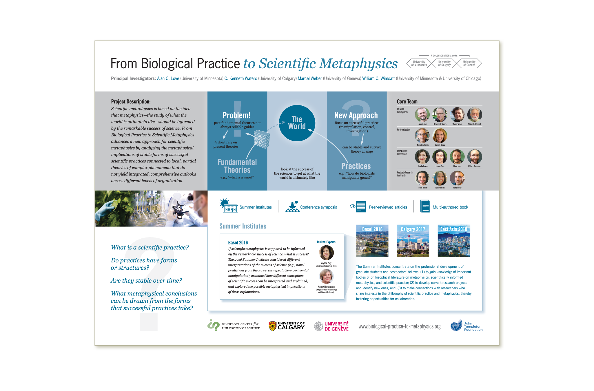 Conference poster of Biological Practice to Scientific Metaphysics project